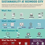 Sustainability at Redwood City Infographic