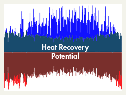 heat recovery graph